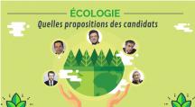 Écologie : Quelles propositions des candidats à l'élection présidentielle ?