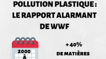 La pollution plastique se fait de plus en plus importante.