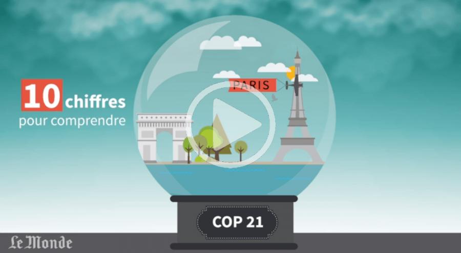 Capture d'écran de la vidéo explicative du journal Le Monde sur la COP21